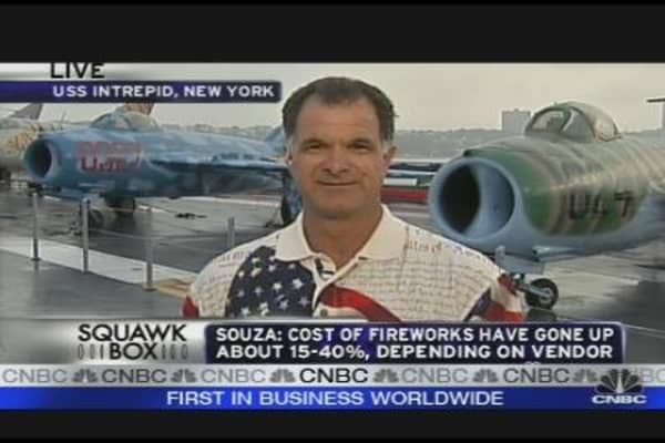 Business of Fireworks