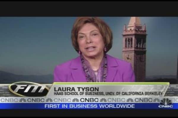 The Obama Trade: 2nd Stimulus?