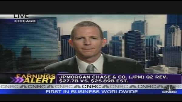 JPMorgan Beats Estimates