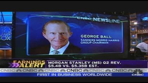 Morgan Stanley Earnings Analysis