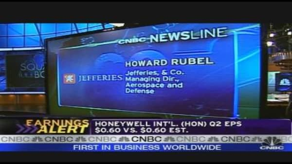 Honeywell Earnings Analysis