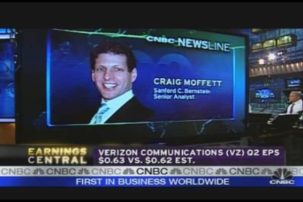 Verizon Earnings Reaction