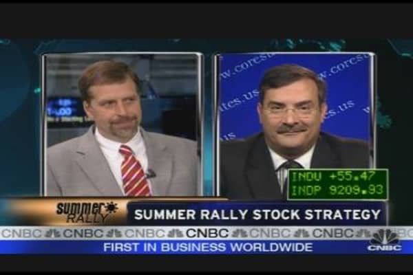 Summer Rally Stock Strategy