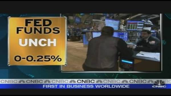 Fed Decision: Rates Unchanged