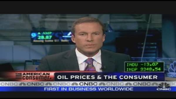Rising Oil Prices & Inflation Fears