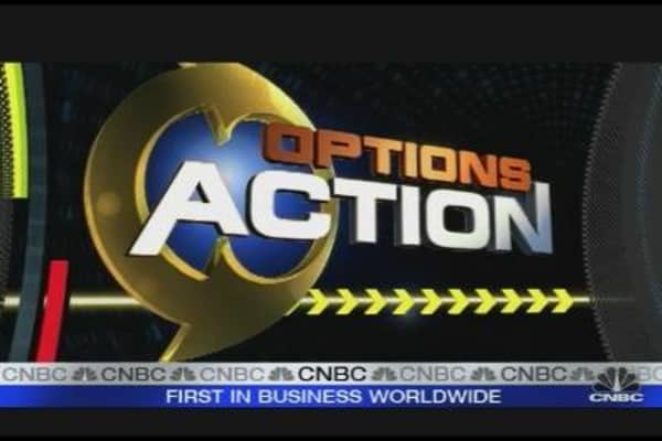 Options Ation: Trade Setup