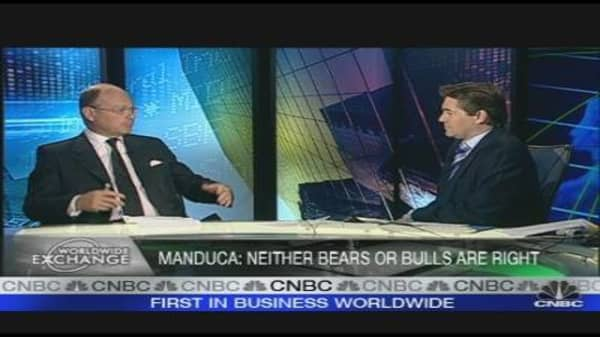 Bulls vs Bears: Who Has it Right?