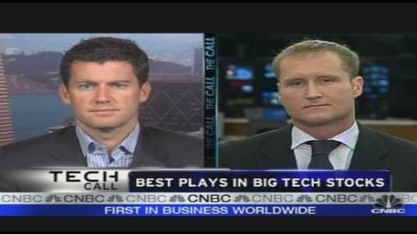 Playing Big Tech Stocks