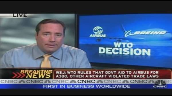 Breaking News: WTO Decision