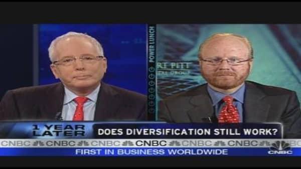 Does Diversification Still Work?