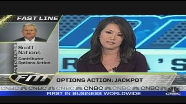 Options Action: Jackpot