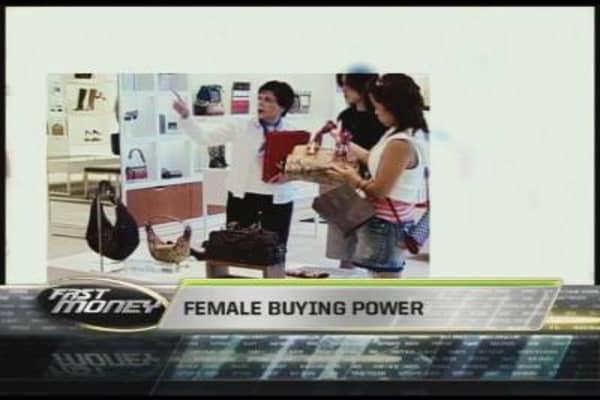 Female Buying Power