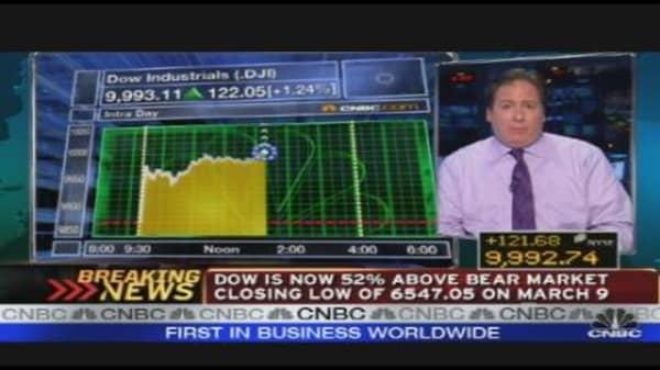 Dow Hits 10,000
