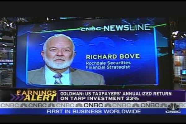 Goldman Beats the Street