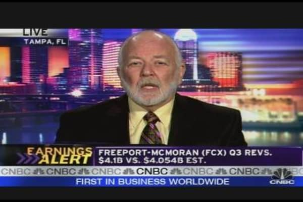 Bove on Wells Fargo, Morgan Stanley Earnings