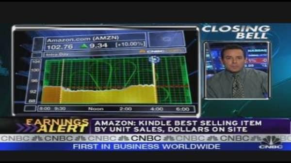 Amazon Reports