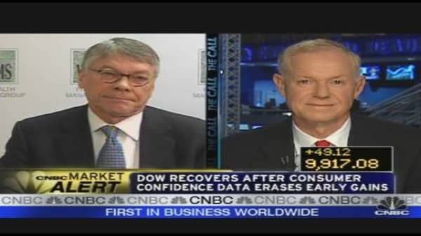 Is Volatility Back?