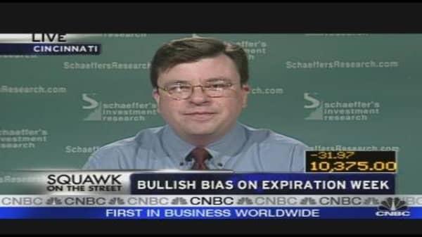 Bullish Bias on Expiration Week