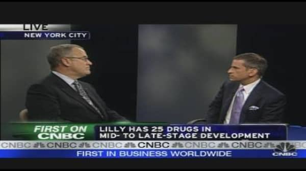 Eli Lilly CEO Shares Outlook