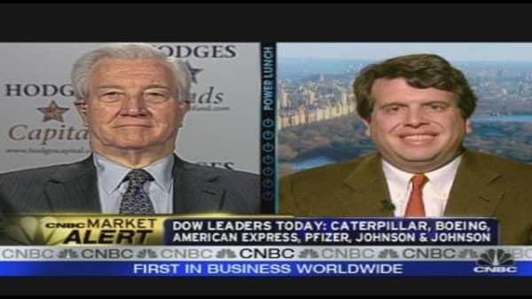 2010 Market Outlook