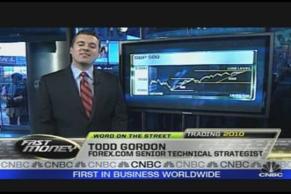 Trading 2010: Technicals