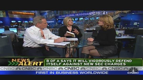 CEO Growth Strategies