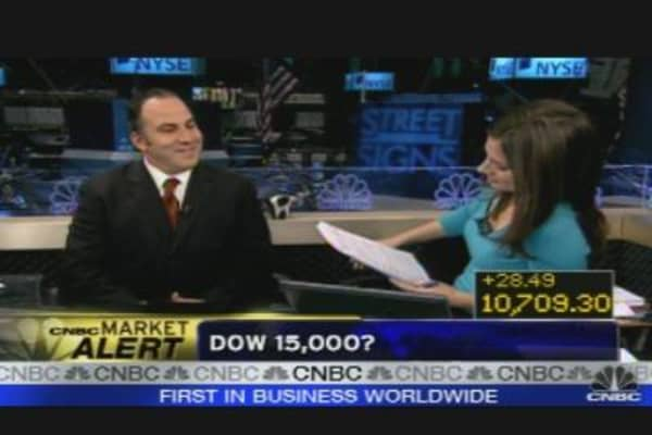 Dow 15,000?