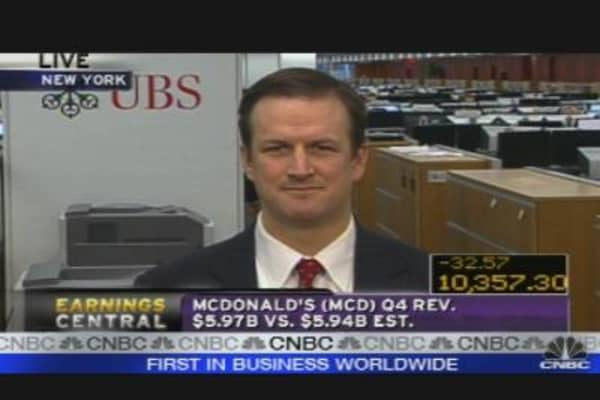 MCD's Earnings Results
