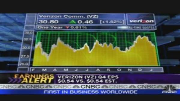 Verizon Earnings Reaction