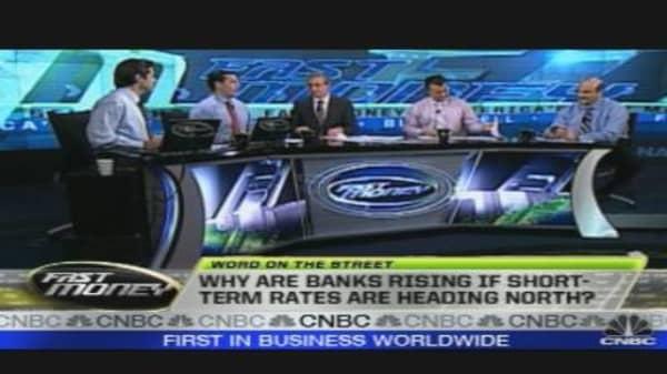 Market Mystery: Banks Higher?