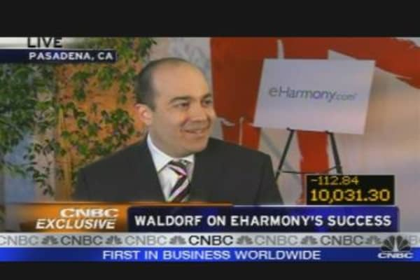 eHarmony's Growth Strategy