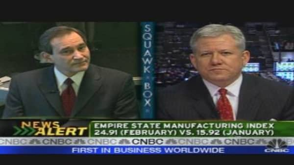 Empire State Manufacturing Index