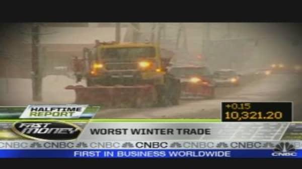 Worst Winter Trade