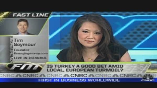 Trading the Globe: Turkey