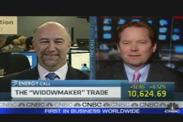 The Widowmaker Trade