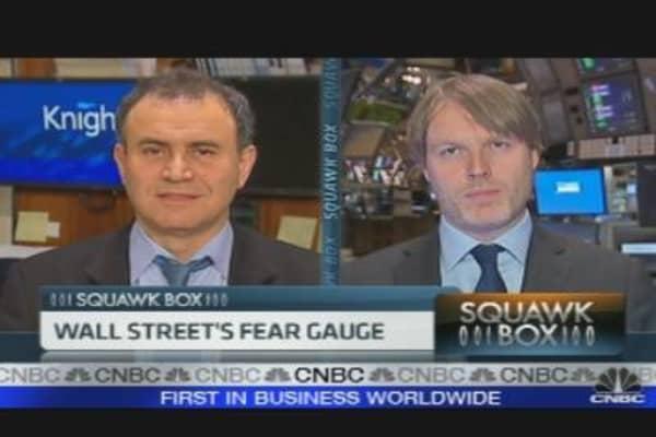 Wall Street's Fear Gauge