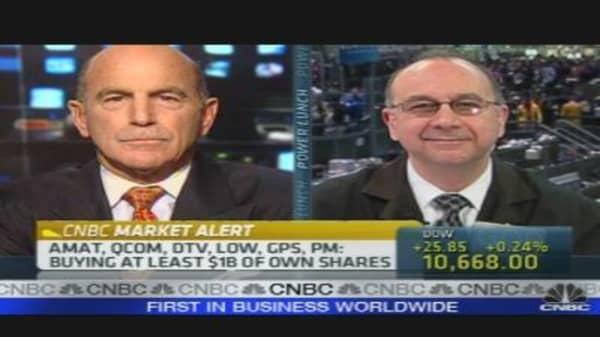 Buybacks a Buy Signal?