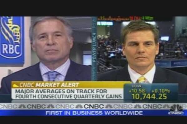Energy Stocks Lag Markets