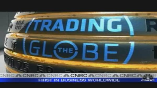 Trading the Globe