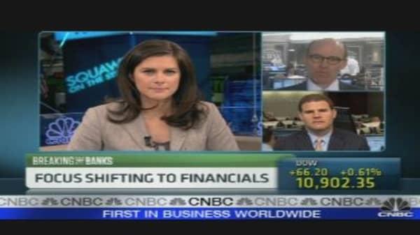 Focus Shifting to Financials