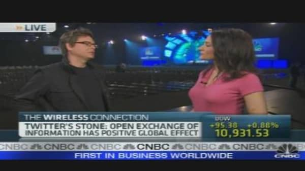 Twitter Founder on Company's Future