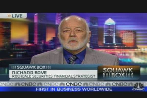 Bove on Treasury's Sale of Citi Stake