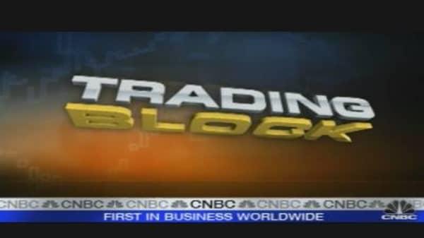 Trading Block: Futures, Dollar & Oil