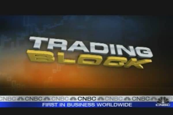 Trading Block: Futures, Dollar & Oil