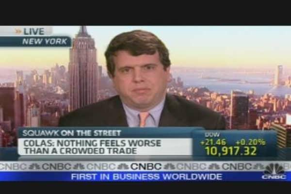 Identifying Crowded Trades