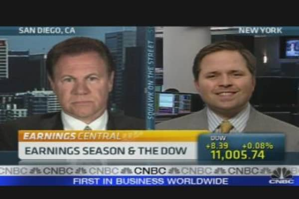 Dow Earnings Look Ahead
