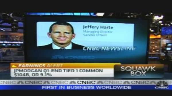 JPMorgan Tops Profit, Revenue Forecasts