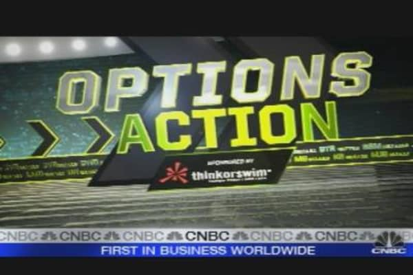 Options Actions: Yahoo