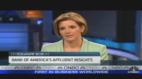 Bank of America's Affluent Insights