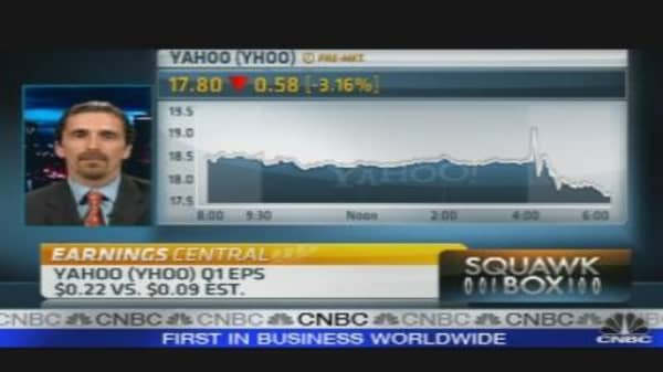 Yahoo Results Fail to Impress Traders